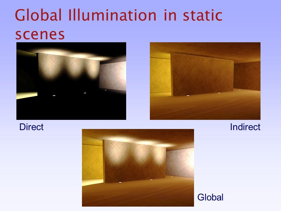 Global Illumination in static scenes DirectIndirect Global