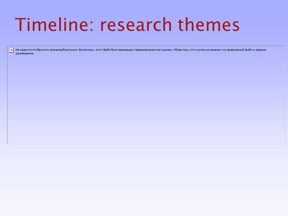 Timeline: research themes