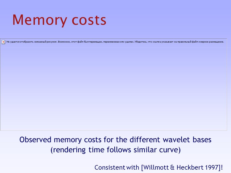 Memory costs Observed memory costs for the different wavelet bases (rendering time follows similar curve) Consistent with [Willmott & Heckbert 1997]!