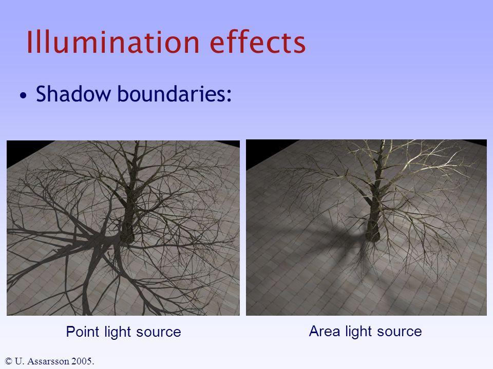 Illumination effects Shadow boundaries: © U. Assarsson 2005. Point light source Area light source
