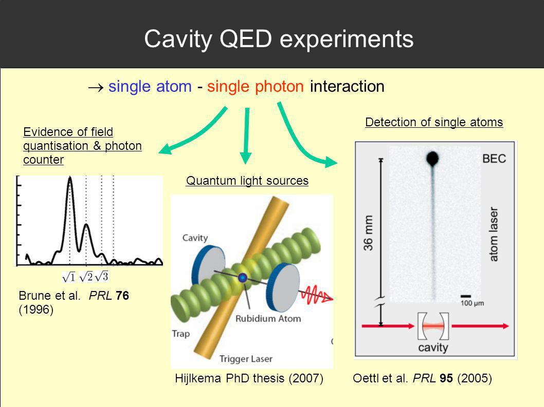 Cavity QED experiments single atom - single photon interaction Evidence of field quantisation & photon counter Brune et al.