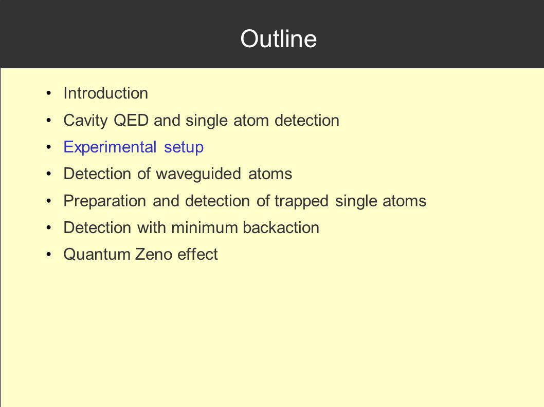 Outline Introduction Cavity QED and single atom detection Experimental setup Detection of waveguided atoms Preparation and detection of trapped single atoms Detection with minimum backaction Quantum Zeno effect