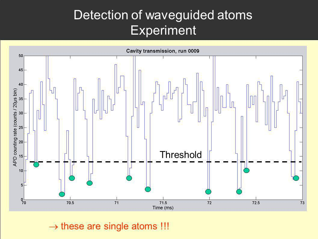 Detection of waveguided atoms Experiment Threshold these are single atoms !!!