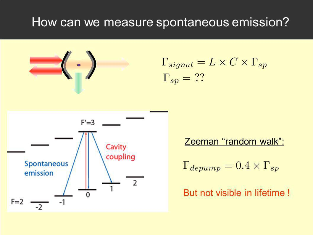 How can we measure spontaneous emission? Zeeman random walk: But not visible in lifetime !