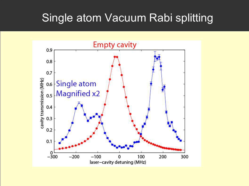 Single atom Vacuum Rabi splitting