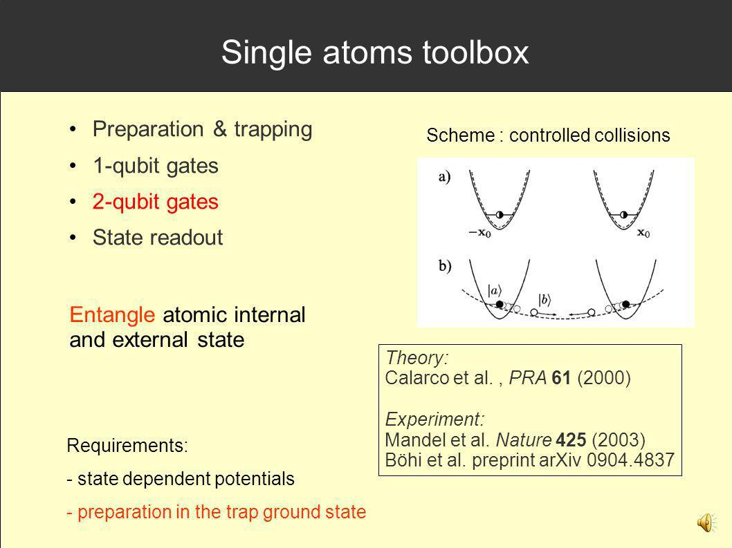 Single atoms toolbox Preparation & trapping 1-qubit gates 2-qubit gates State readout Requirements: - state dependent potentials - preparation in the trap ground state Scheme : controlled collisions Theory: Calarco et al., PRA 61 (2000) Experiment: Mandel et al.