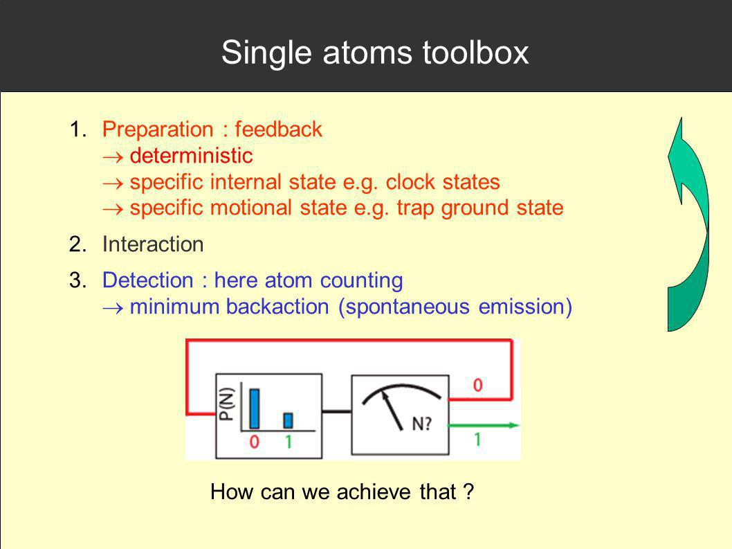Single atoms toolbox 1.Preparation : feedback deterministic specific internal state e.g.