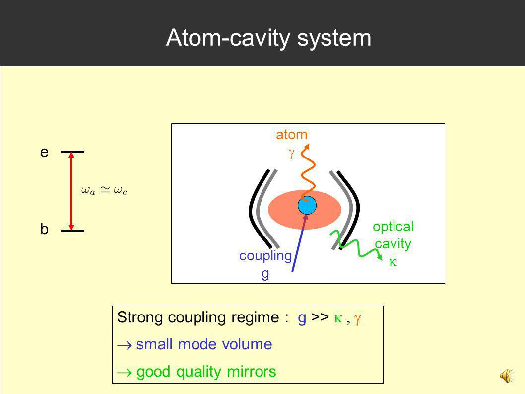 Atom-cavity system Strong coupling regime : g >> small mode volume good quality mirrors e b optical cavity atom coupling g