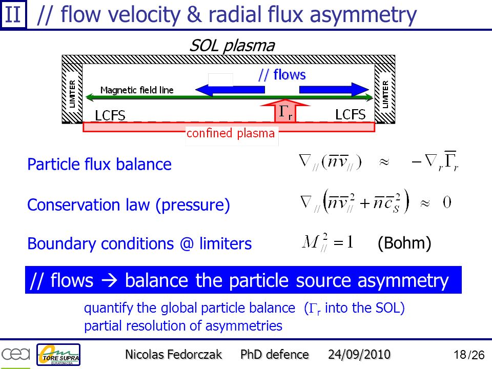 Nicolas Fedorczak PhD defence 24/09/2010 18 /26 // flow velocity & radial flux asymmetry Particle flux balance Conservation law (pressure) // flows ba