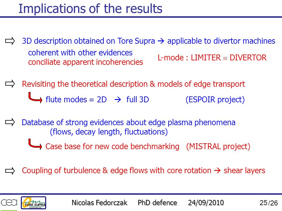 Nicolas Fedorczak PhD defence 24/09/2010 25 /26 Implications of the results Database of strong evidences about edge plasma phenomena (flows, decay len