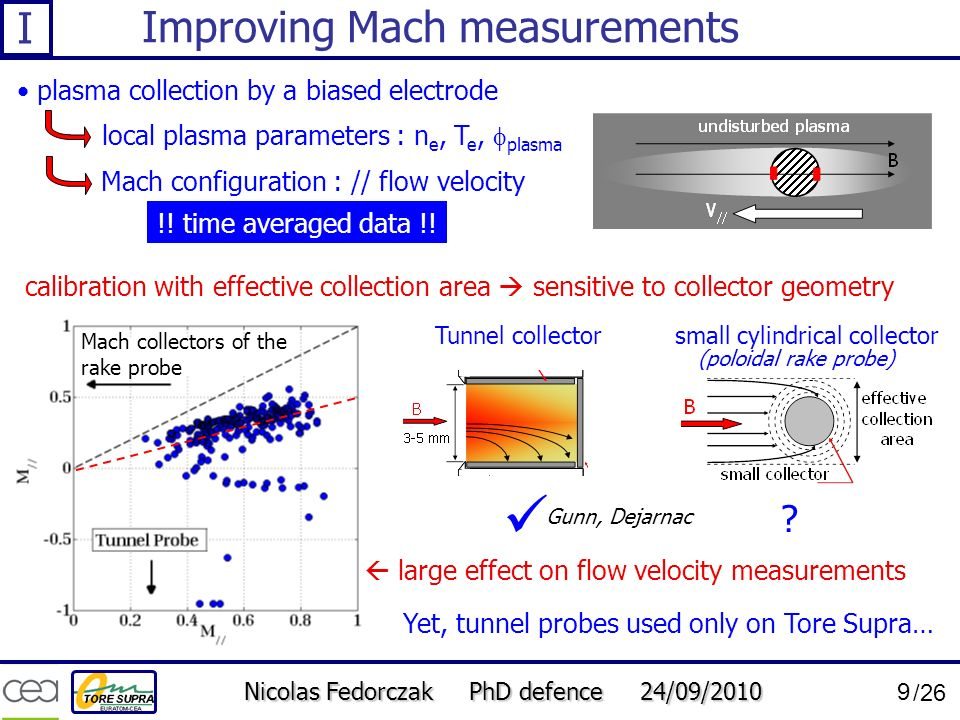 Nicolas Fedorczak PhD defence 24/09/2010 9 /26 Improving Mach measurements plasma collection by a biased electrode local plasma parameters : n e, T e,