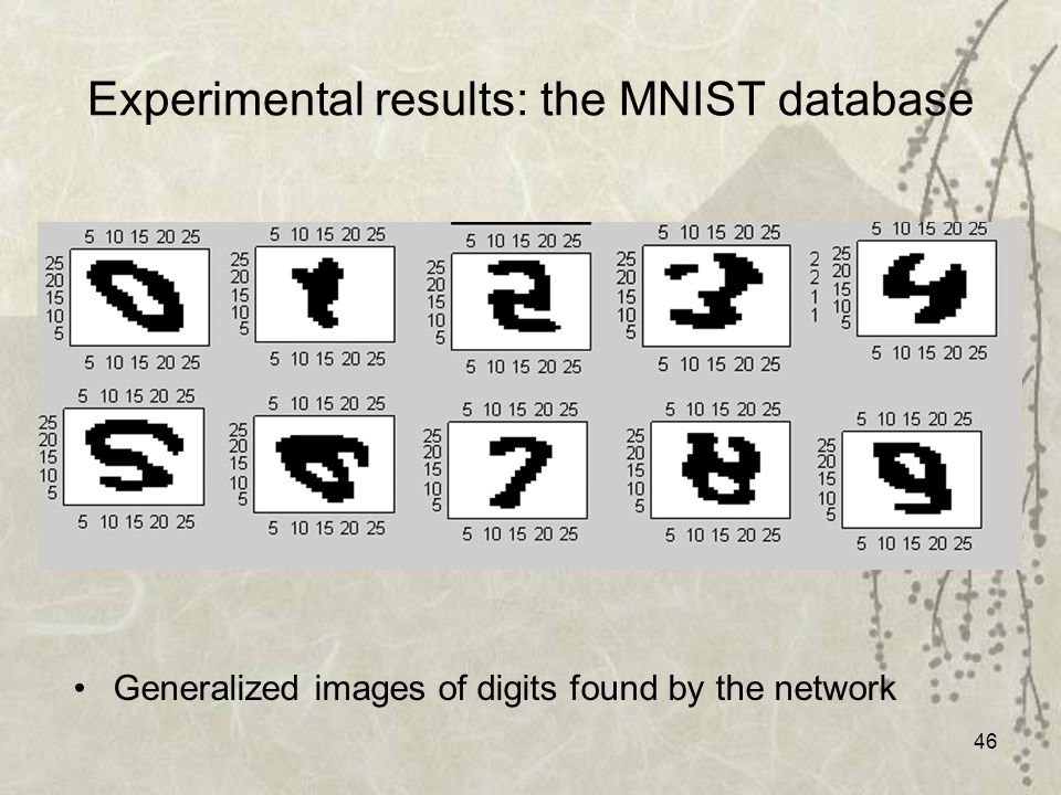 46 Experimental results: the MNIST database Generalized images of digits found by the network