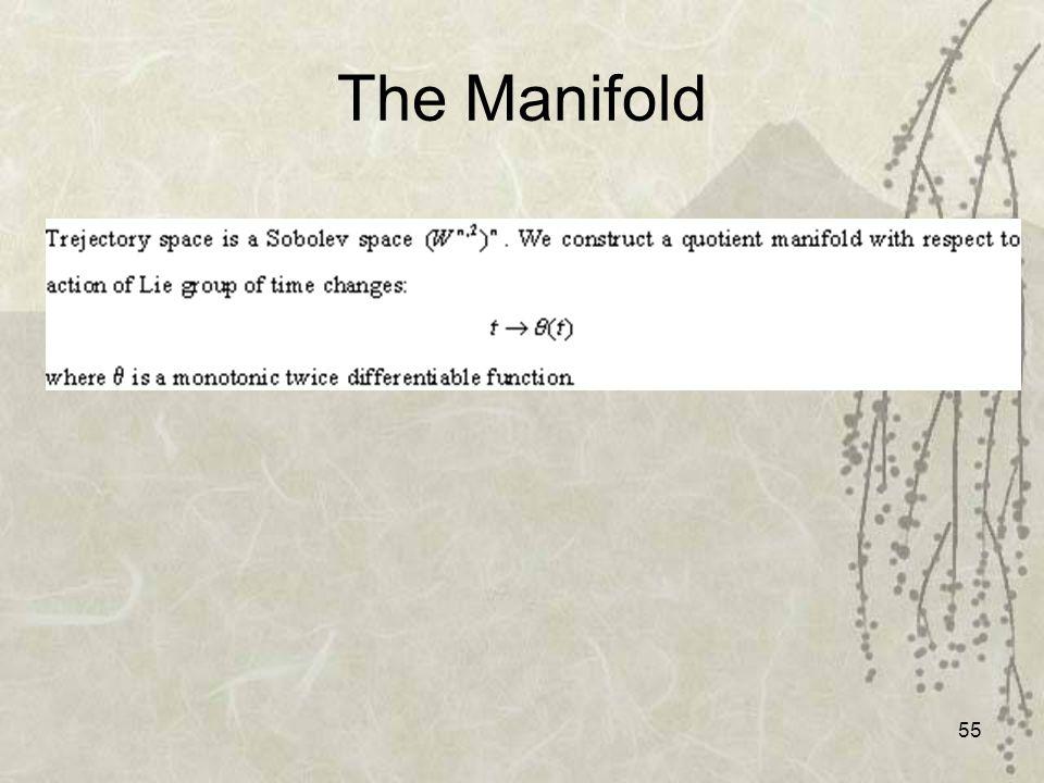 55 The Manifold