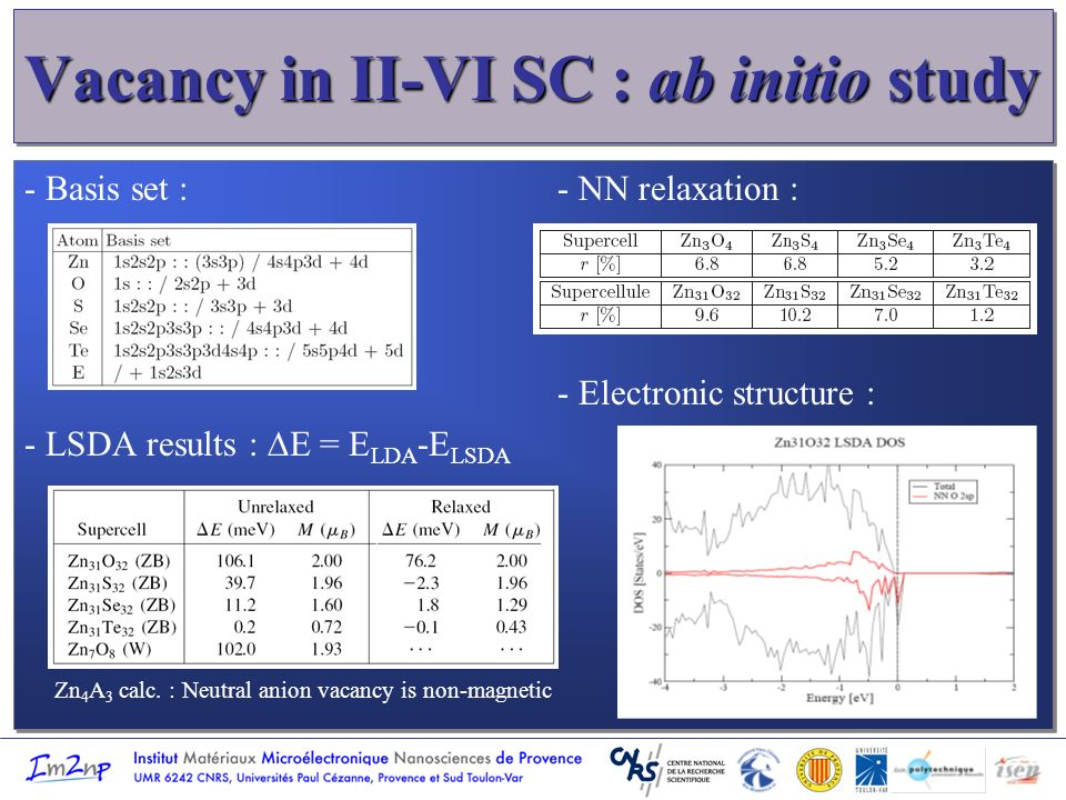 Vacancy in II-VI SC : ab initio study - Basis set :- NN relaxation : - Electronic structure : - LSDA results : E = E LDA -E LSDA Zn 4 A 3 calc.