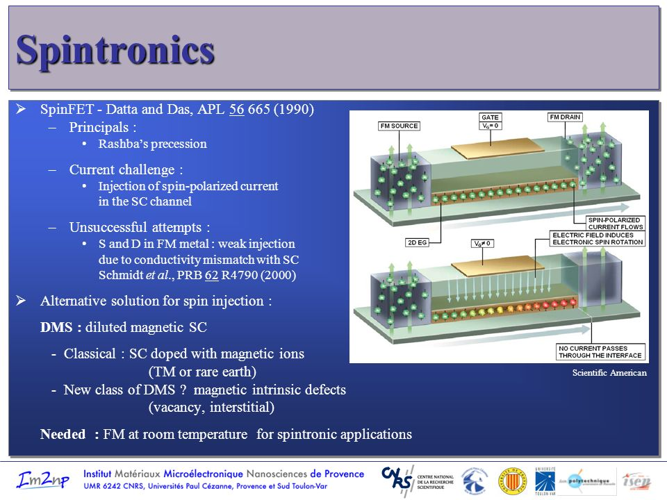 SpintronicsSpintronics SpinFET - Datta and Das, APL (1990) –Principals : Rashbas precession –Current challenge : Injection of spin-polarized current in the SC channel –Unsuccessful attempts : S and D in FM metal : weak injection due to conductivity mismatch with SC Schmidt et al., PRB 62 R4790 (2000) Alternative solution for spin injection : DMS : diluted magnetic SC - Classical : SC doped with magnetic ions (TM or rare earth) - New class of DMS .