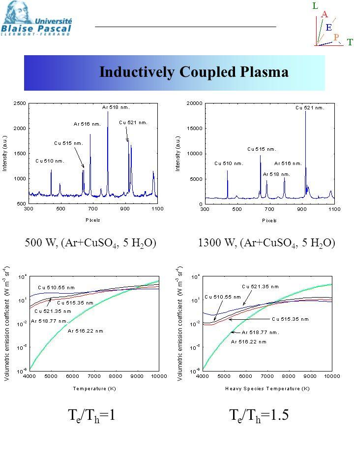 Inductively Coupled Plasma 500 W, (Ar+CuSO 4, 5 H 2 O)1300 W, (Ar+CuSO 4, 5 H 2 O) T e /T h =1T e /T h =1.5