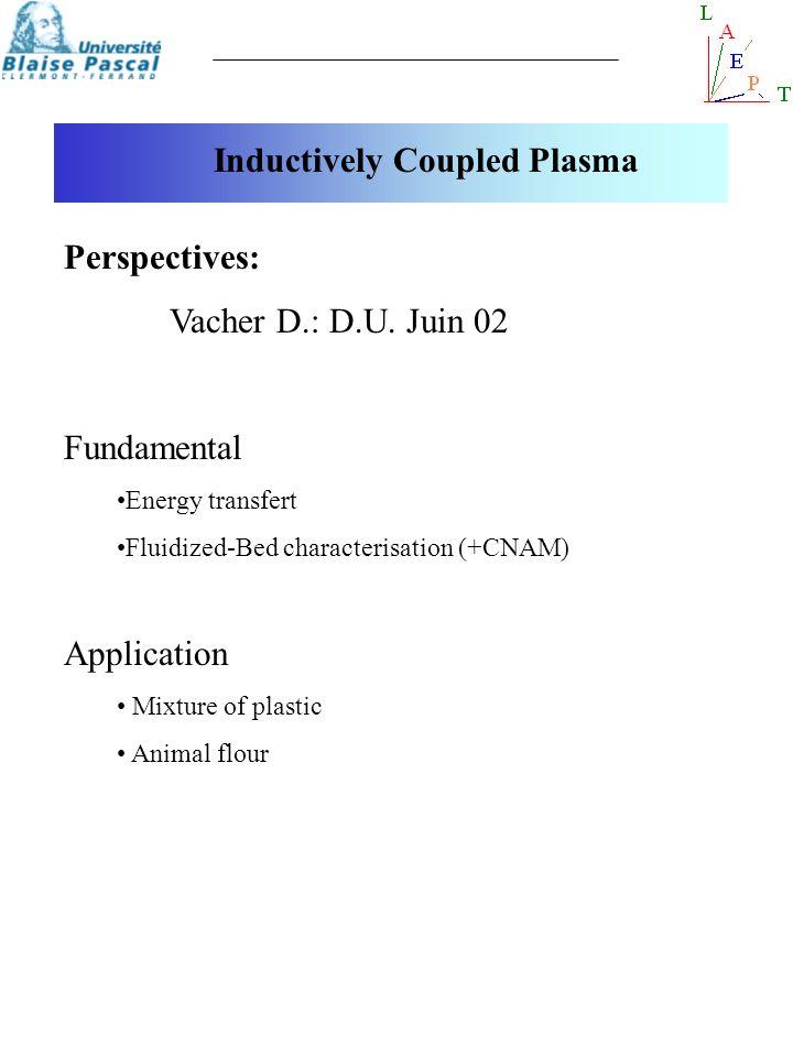 Inductively Coupled Plasma Perspectives: Vacher D.: D.U. Juin 02 Fundamental Energy transfert Fluidized-Bed characterisation (+CNAM) Application Mixtu