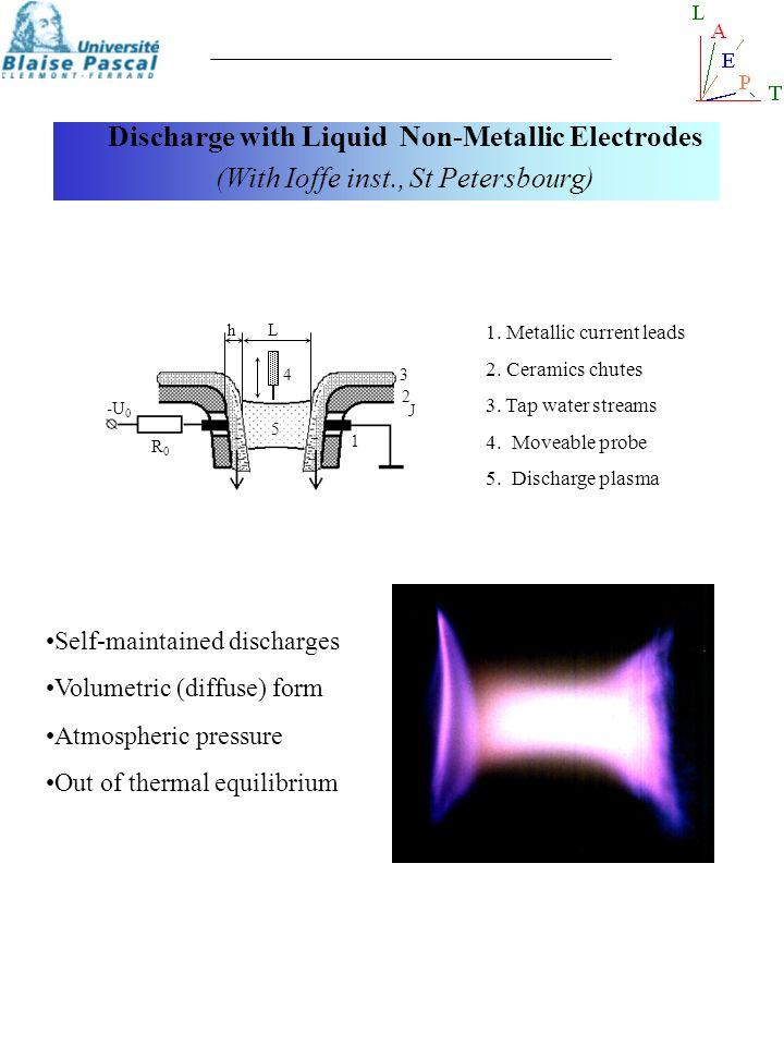 Discharge with Liquid Non-Metallic Electrodes (With Ioffe inst., St Petersbourg) -U0-U0 1 3 2 5 R0R0 4 h L -U 0 1. Metallic current leads 2. Ceramics