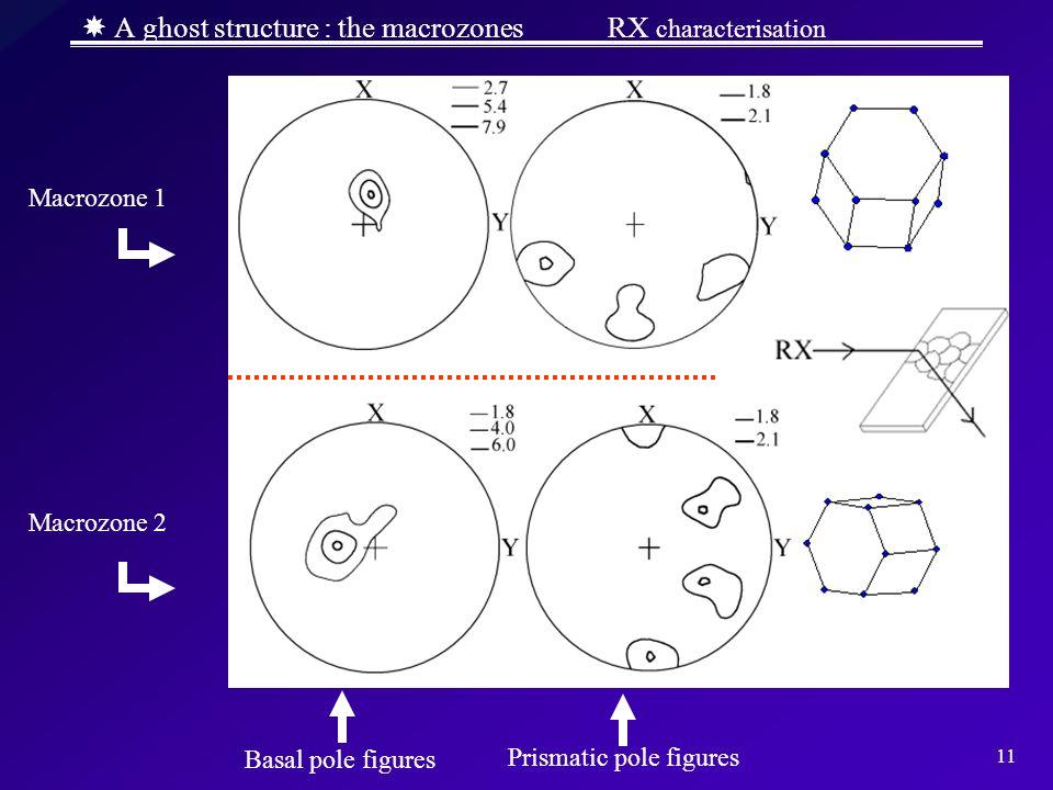 11 A ghost structure : the macrozones RX characterisation Basal pole figures Prismatic pole figures Macrozone 1 Macrozone 2