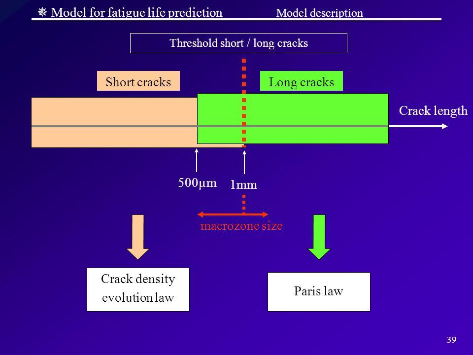 39 Model for fatigue life prediction Model description Crack length Short cracks 1mm Crack density evolution law 500µm Long cracks Paris law Threshold