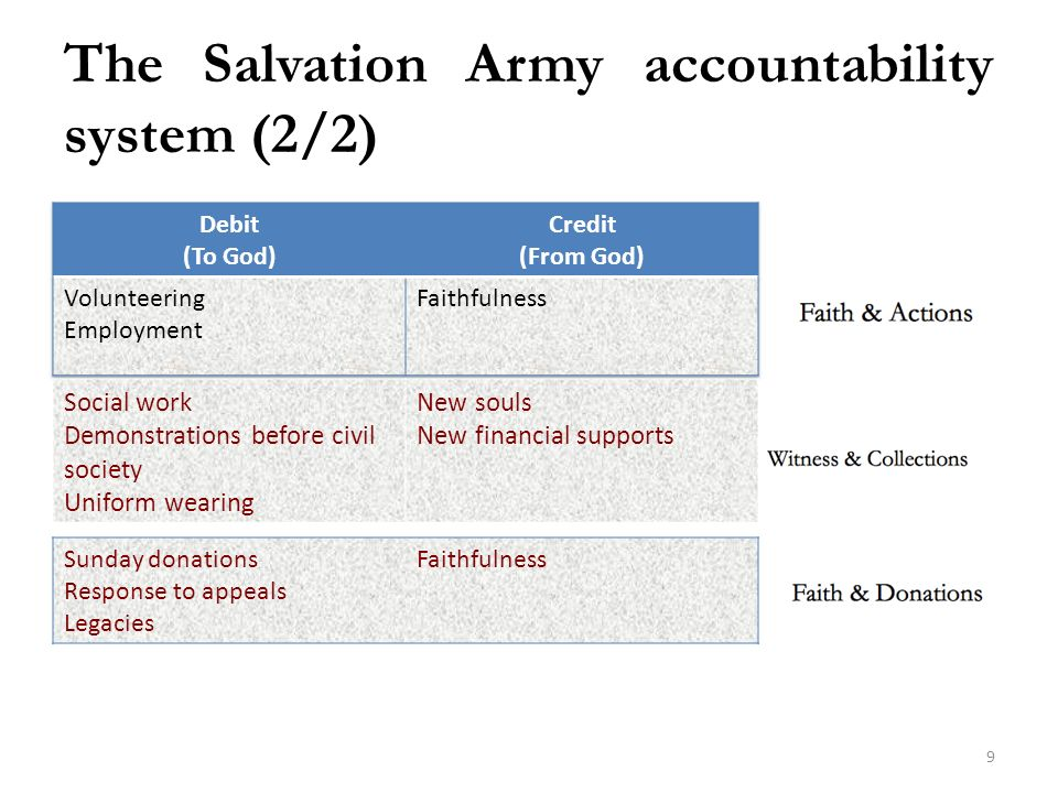 Three styles of accountability 10