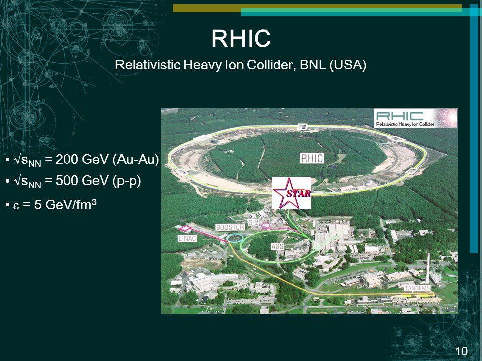 10 RHIC Relativistic Heavy Ion Collider, BNL (USA) s NN = 200 GeV (Au-Au) s NN = 500 GeV (p-p) = 5 GeV/fm 3
