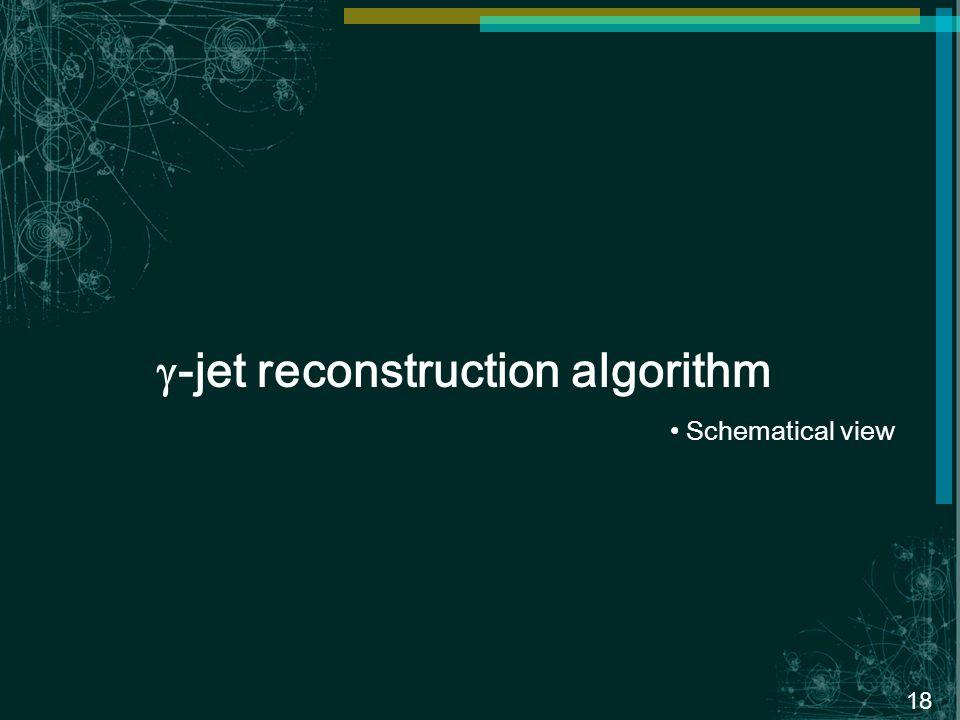 18 -jet reconstruction algorithm Schematical view