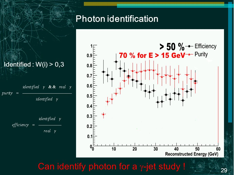 29 Photon identification Identified : W(i) > 0,3 Can identify photon for a -jet study !