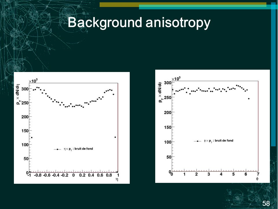 58 Background anisotropy