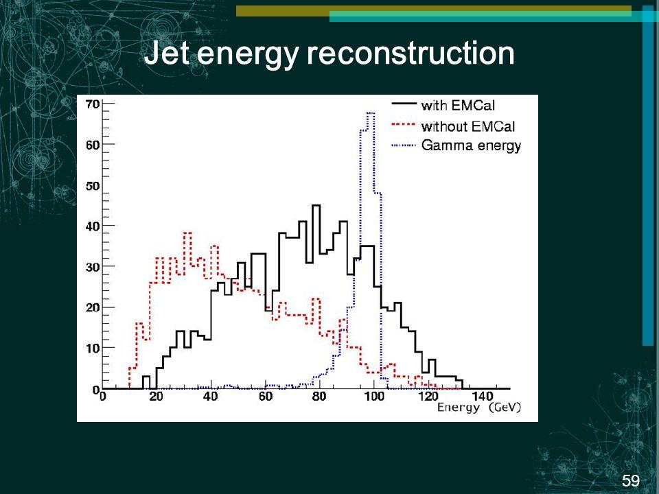 59 Jet energy reconstruction