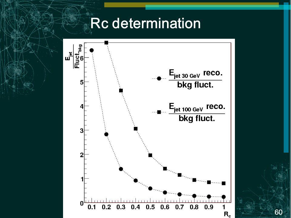 60 Rc determination
