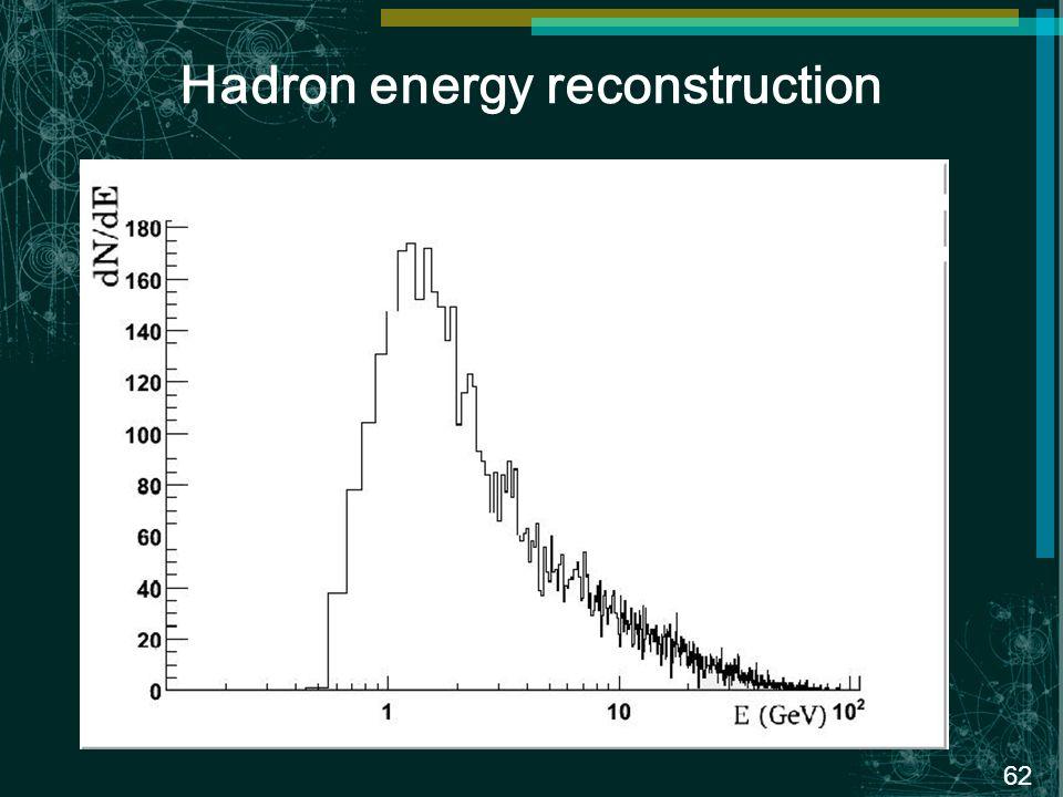 62 Hadron energy reconstruction