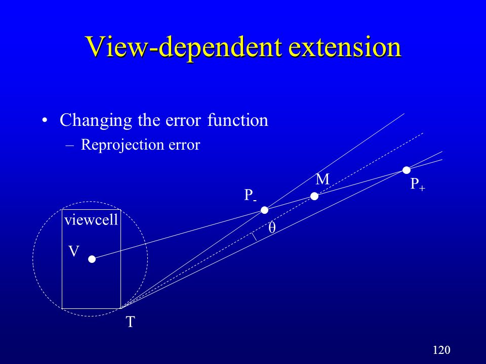120 View-dependent extension Changing the error function –Reprojection error P-P- M P+P+ viewcell V T θ