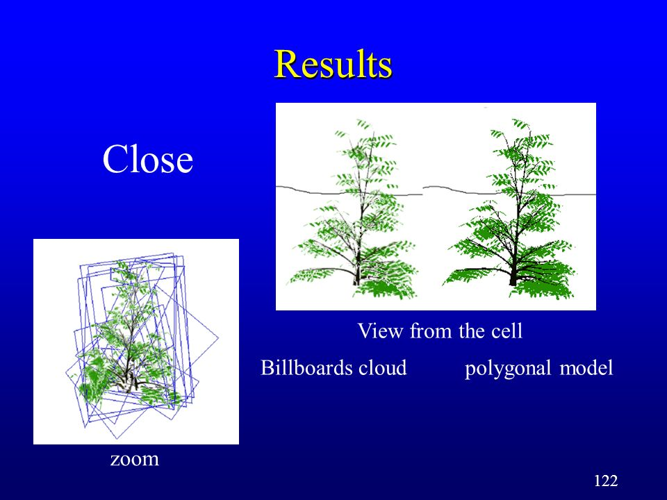 122 Results Close zoom View from the cell Billboards cloudpolygonal model