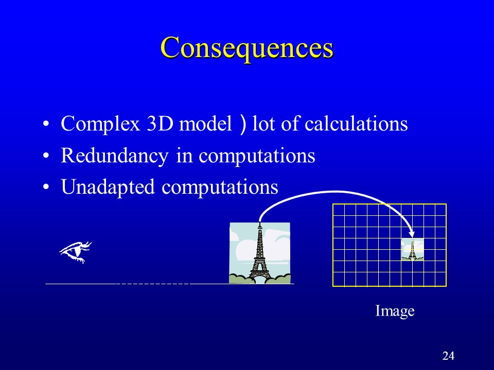 24 Consequences Image Complex 3D model ) lot of calculations Redundancy in computations Unadapted computations