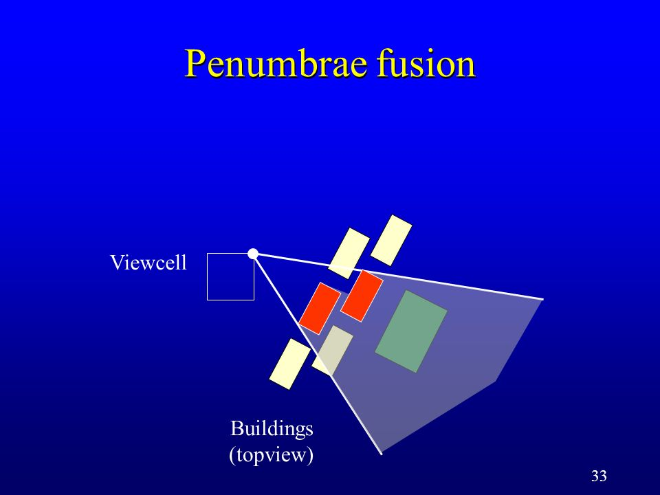 33 Penumbrae fusion Viewcell Buildings (topview)