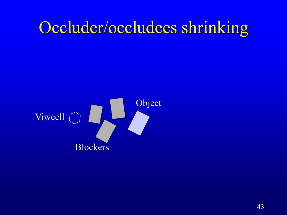 43 Occluder/occludees shrinking Viwcell Object Blockers