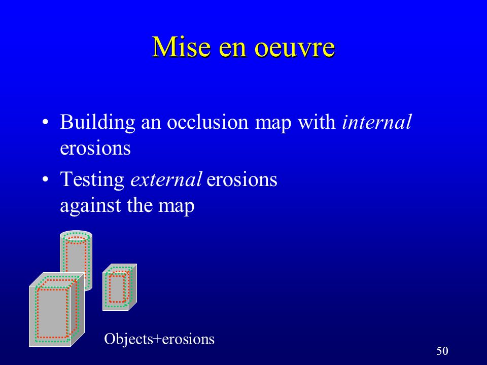 50 Mise en oeuvre Building an occlusion map with internal erosions Testing external erosions against the map Objects+erosions