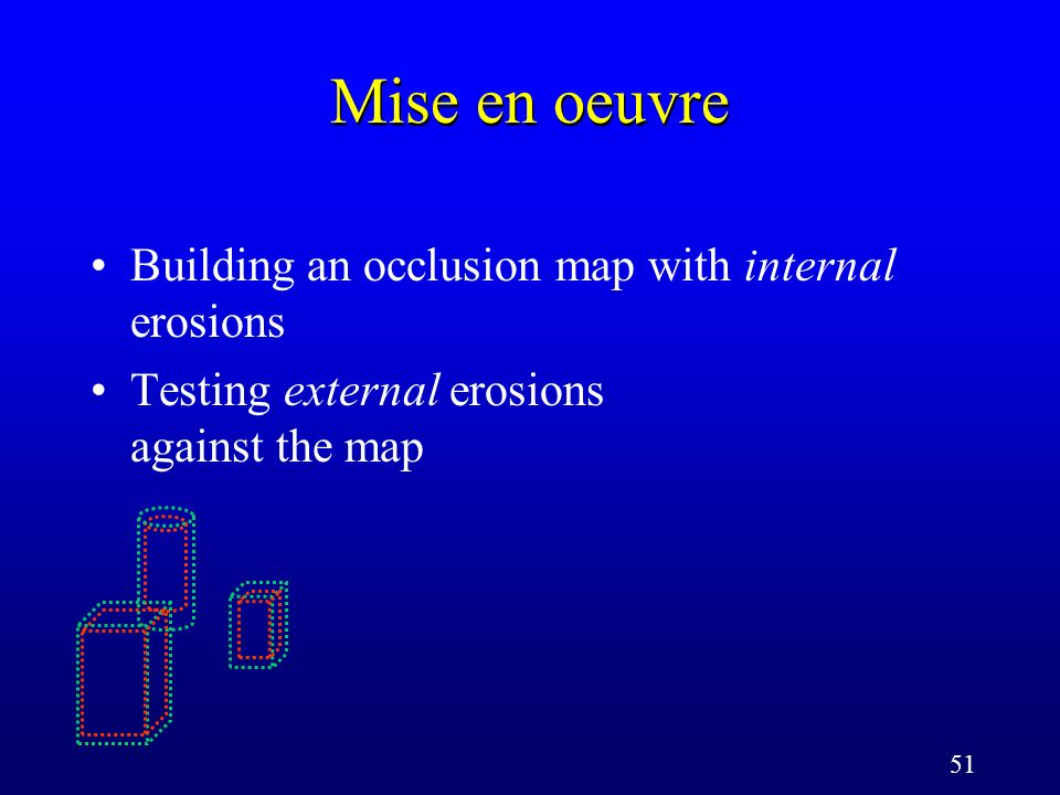 51 Mise en oeuvre Building an occlusion map with internal erosions Testing external erosions against the map