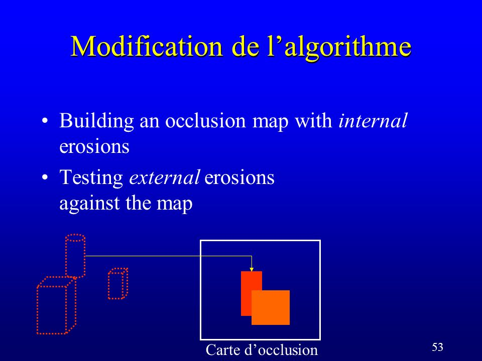 53 Modification de lalgorithme Carte docclusion Building an occlusion map with internal erosions Testing external erosions against the map