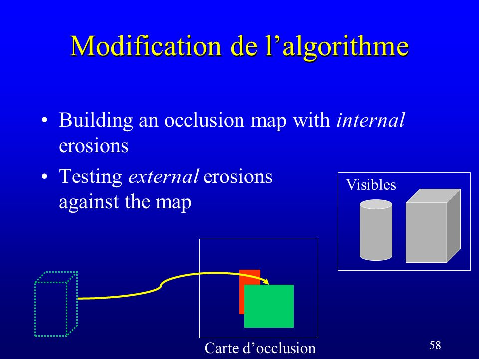 58 Modification de lalgorithme Carte docclusion Visibles Building an occlusion map with internal erosions Testing external erosions against the map