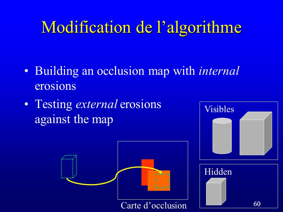 60 Modification de lalgorithme Carte docclusion Visibles Hidden Building an occlusion map with internal erosions Testing external erosions against the