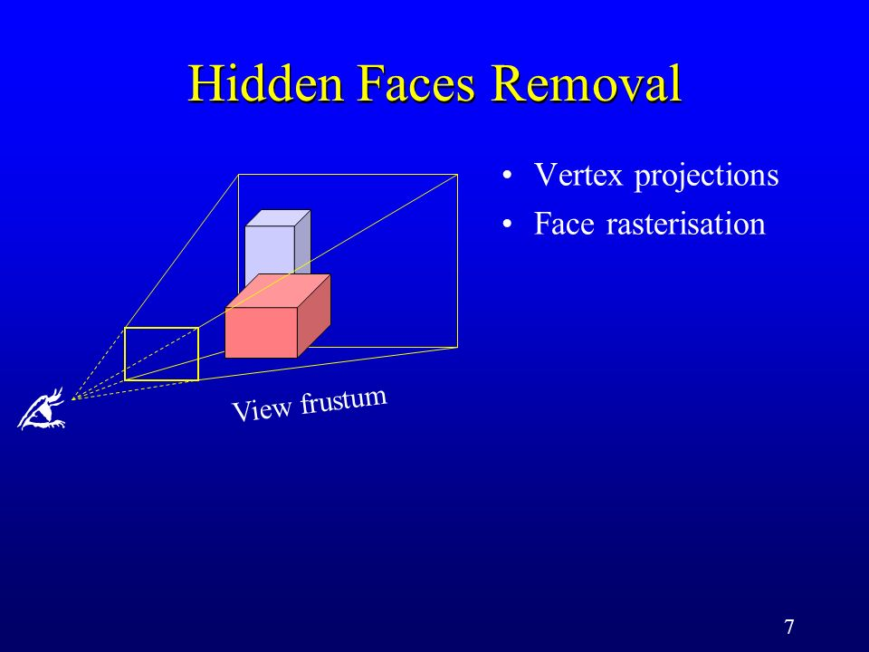 7 Hidden Faces Removal Vertex projections Face rasterisation View frustum