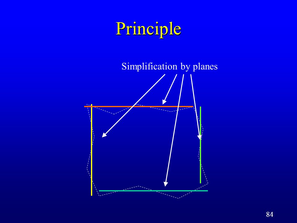 84 Principle Simplification by planes