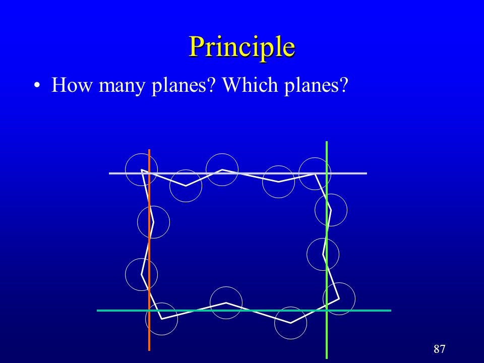 87 Principle How many planes? Which planes?