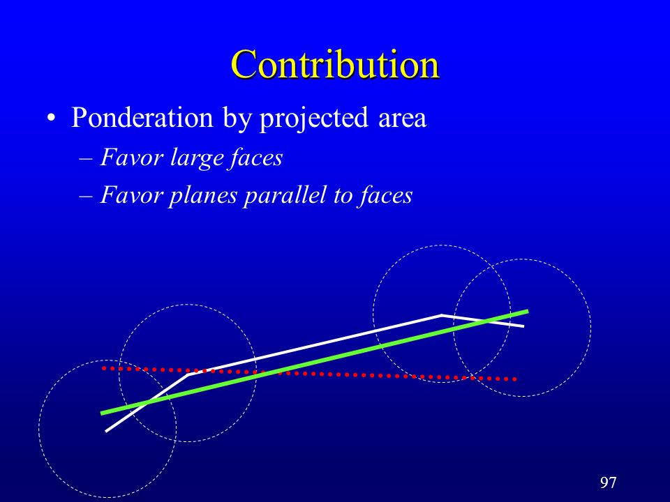 97 Contribution Ponderation by projected area –Favor large faces –Favor planes parallel to faces