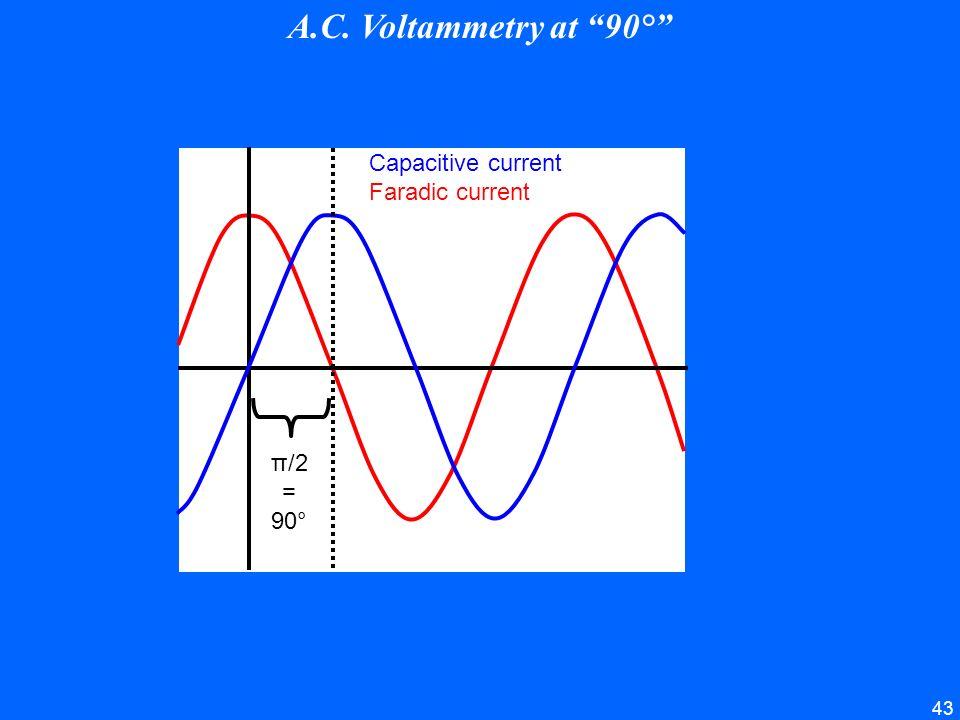 43 π/2 = 90° Capacitive current Faradic current A.C. Voltammetry at 90°