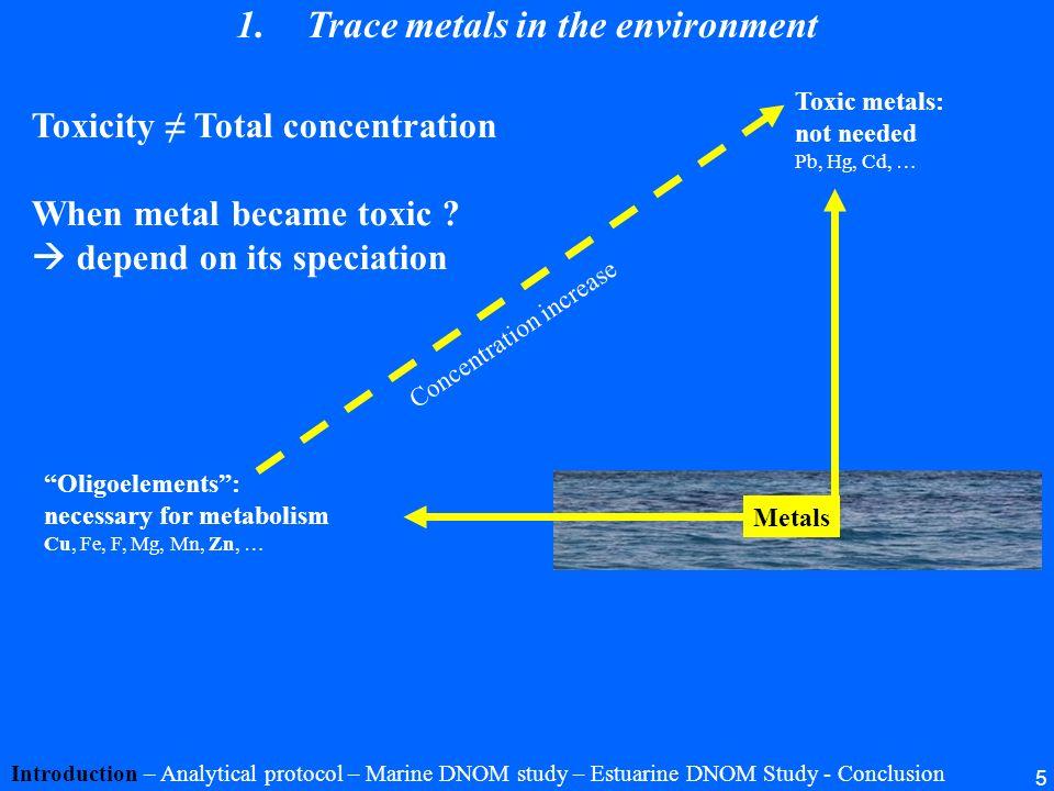 5 Metals Introduction – Analytical protocol – Marine DNOM study – Estuarine DNOM Study - Conclusion Oligoelements: necessary for metabolism Cu, Fe, F,