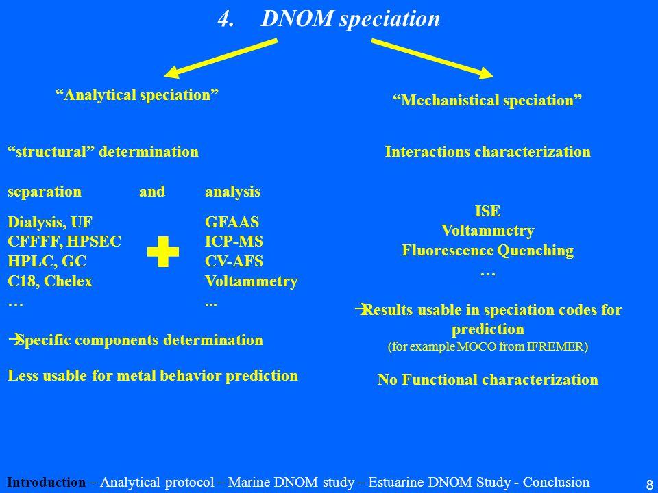 8 4.DNOM speciation Introduction – Analytical protocol – Marine DNOM study – Estuarine DNOM Study - Conclusion Analytical speciation Mechanistical spe