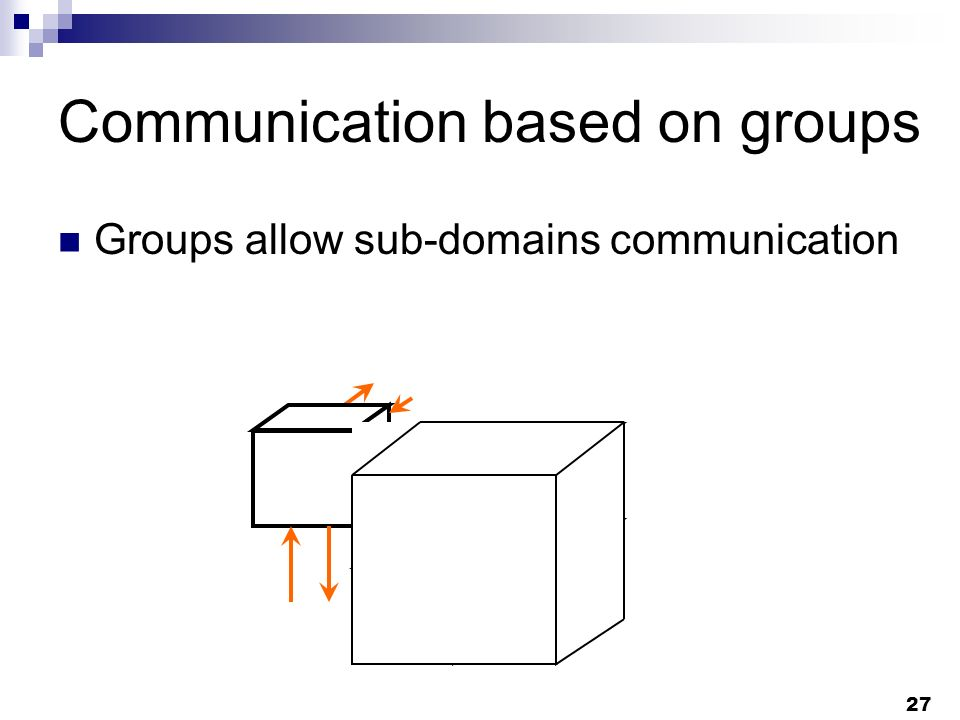 27 Communication based on groups Groups allow sub-domains communication